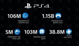 جهاز PlayStation 4 من سوني،