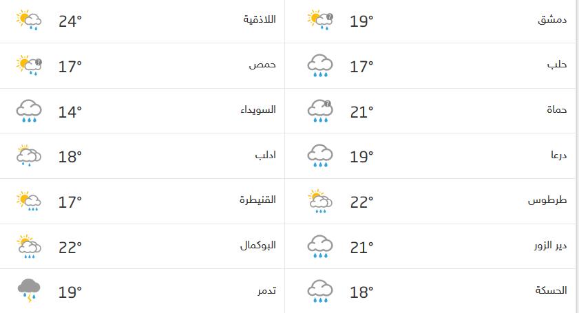 Screenshot_2020-11-05 حالة الطقس في سوريا.png