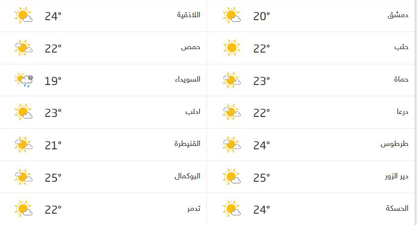 Screenshot_2020-11-12 حالة الطقس في سوريا.png