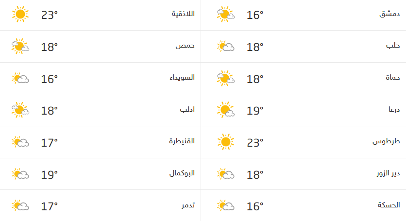 Screenshot_2020-11-17 حالة الطقس في سوريا.png