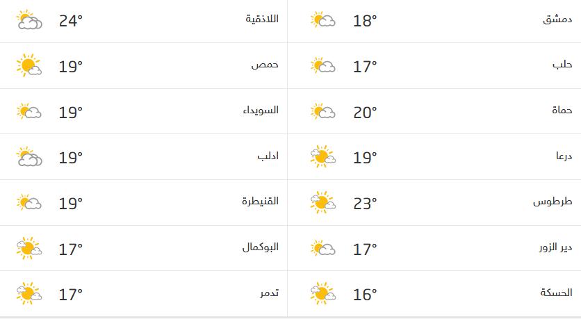 Screenshot_2020-11-19 حالة الطقس في سوريا.png