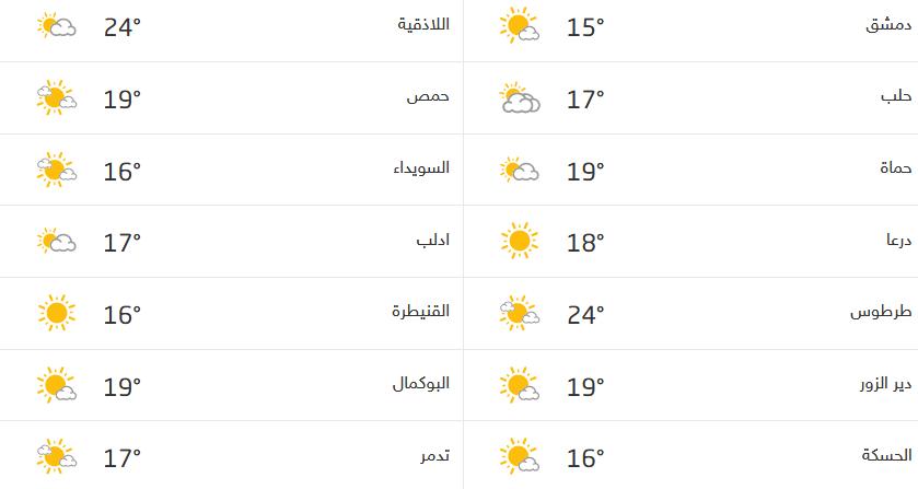 Screenshot_2020-11-18 حالة الطقس في سوريا.png