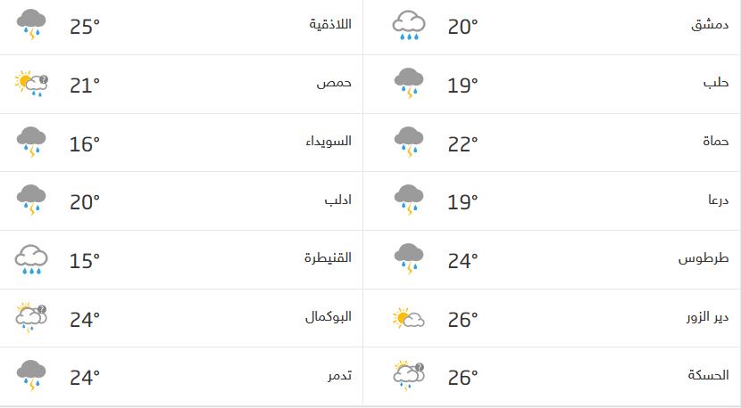 Screenshot_2020-11-04 حالة الطقس في سوريا.png