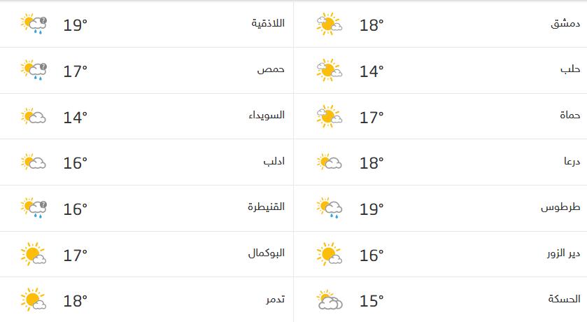 Screenshot_2020-12-09 حالة الطقس في سوريا.png