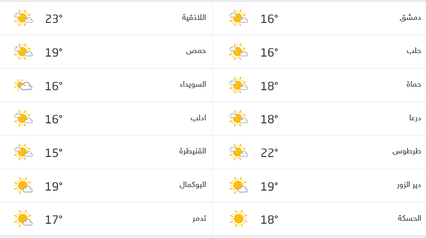 Screenshot_2021-01-04 حالة الطقس في سوريا.png