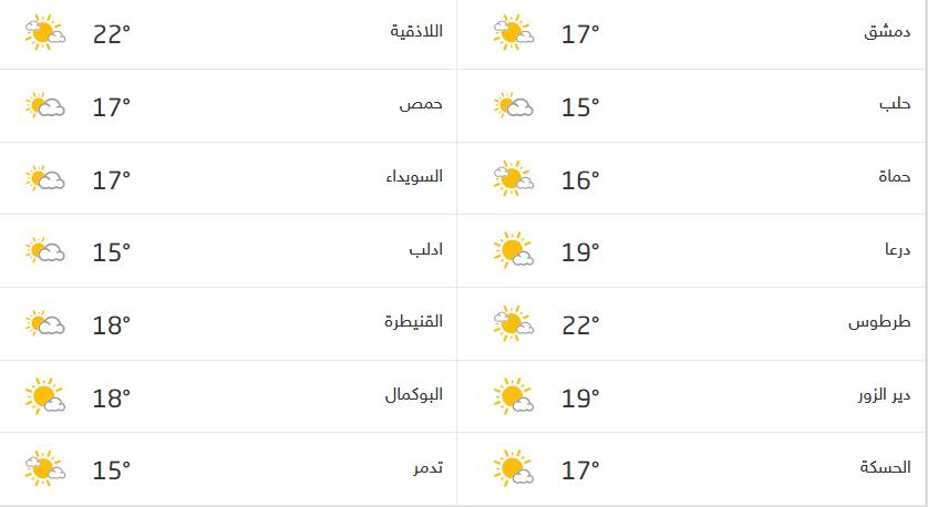 Screenshot_2021-01-06 حالة الطقس في سوريا.png