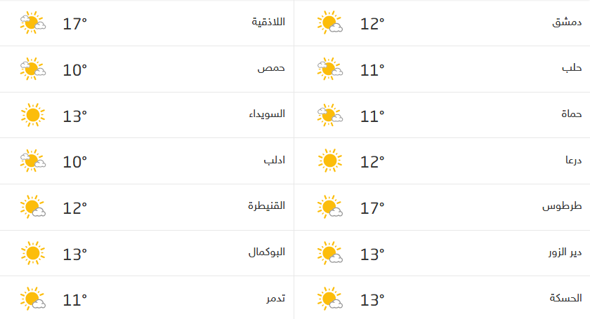 Screenshot_2021-01-24 حالة الطقس في سوريا.png