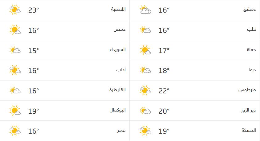 Screenshot_2021-01-01 حالة الطقس في سوريا.png