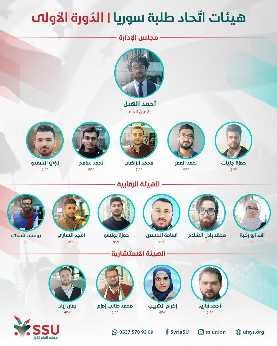 هيئة اتحاد طلبة سوريا.jpg